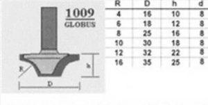 размеры фреза r6-1009